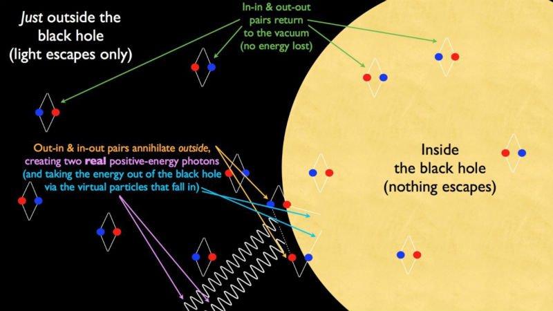 black-hole-info