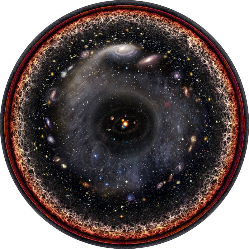 entire-observable-universe