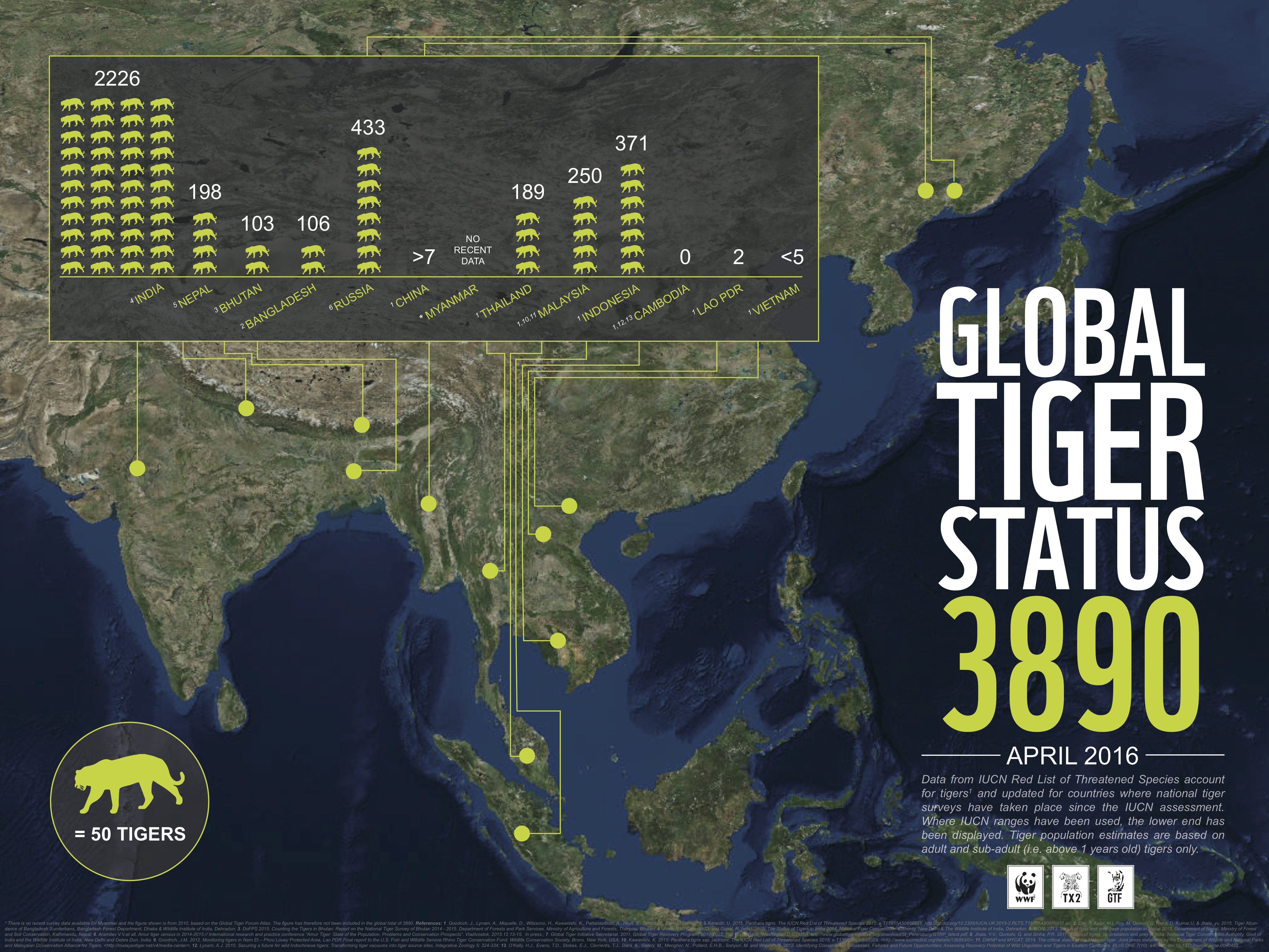 embargoed_infographic__global_tiger_status___april_2016__high_resolution__1